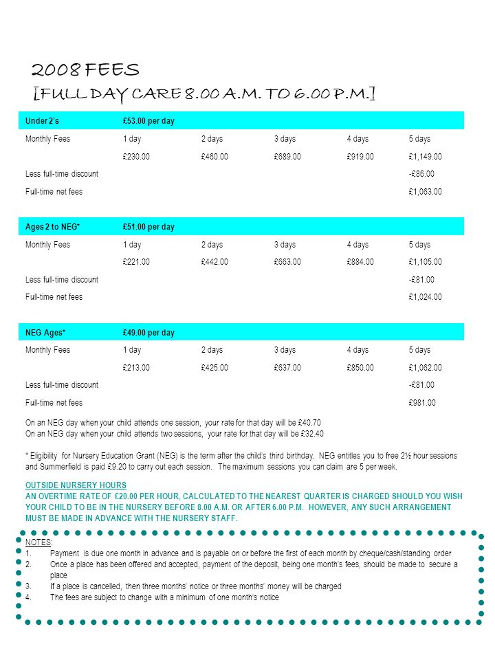 2008 FEES [FULL DAY CARE 8.00 A.M. TO 6.00 P.M.]